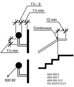 Caractéristiques main-courantes Promenaid à l'ADA - répondent à toutes les normes d'accessibilité