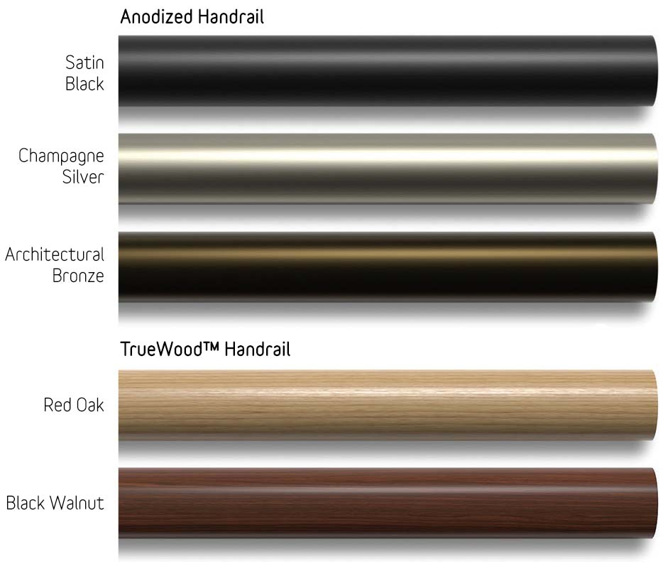 Types of Handrail